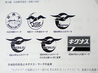 Kygnus_mark